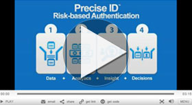 Precise ID Overview Video